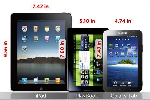 Blackberry PlayBook 4G LTE 32GB Description