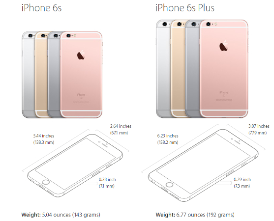 how to put 128gb storage into iphone 6