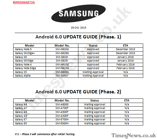 Rumours: Samsung Galaxy models to receive Android Marshmallow update revealed