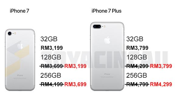 170226 Iphone 7 Malaysia New Price RM500 Off