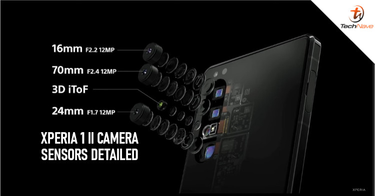 Camera specs for Sony Xperia 1 II has been leaked, comes with 2 sensors from Sony and 2 from Samsung